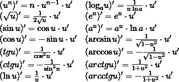 \[\begin{array}{*{20}{l}} {({u^n})' = n \cdot {u^{n - 1}} \cdot u'}&{({{\log }_a}u)' = \frac{1}{{u\ln a}} \cdot u'} \\ {(\sqrt u )' = \frac{1}{{2\sqrt u }} \cdot u'}&{({e^u})' = {e^u} \cdot u'} \\ {(\sin u)' = \cos u \cdot u'}&{({a^u})' = {a^u} \cdot \ln a \cdot u'} \\ {(\cos u)' =  - \sin u \cdot u'}&{(\arcsin u)' = \frac{1}{{\sqrt {1 - {u^2}} }} \cdot u'} \\ {(tgu)' = \frac{1}{{{{\cos }^2}u}} \cdot u'}&{(\arccos u)' =  - \frac{1}{{\sqrt {1 - {u^2}} }} \cdot u'} \\ {(ctgu)' =  - \frac{1}{{{{\sin }^2}u}} \cdot u'}&{(arctgu)' = \frac{1}{{1 + {u^2}}} \cdot u'} \\ {(\ln u)' = \frac{1}{u} \cdot u'}&{(arcctgu)' =  - \frac{1}{{1 + {u^2}}} \cdot u'} \end{array}\]